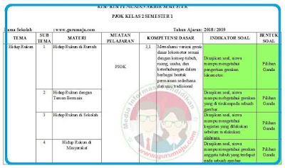 Kisi-Kisi Soal UAS/PAS PJOK Kelas 2 Semester 1 K13 Revisi 2018