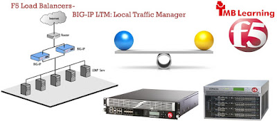 https://www.tmblearning.com/configuring-big-ip-ltm-local-traffic-manager/