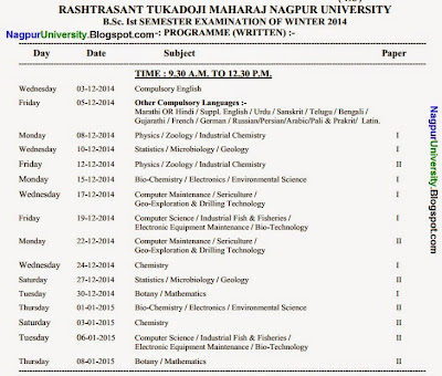 NagpurUniversity.Blogspot.com