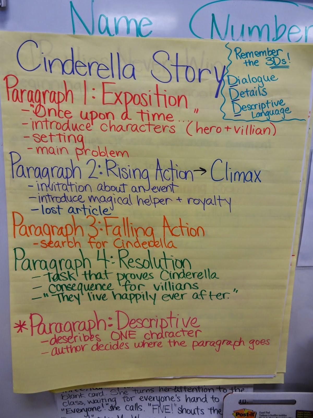 Ms Wu Teaches Cinderella Unit