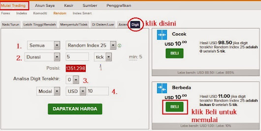 Teknik bermain Digit di binary.com