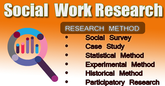 objectives of social work research slideshare