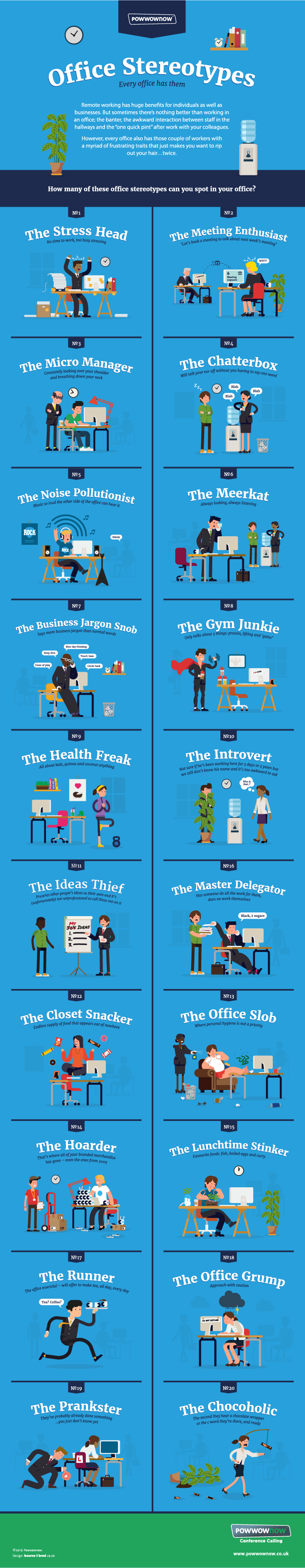 Office Stereotypes – #Infographic
