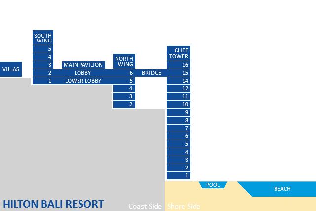 Map of Hilton Bali Resort