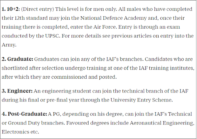 How to become Air Force Officer in Hindi