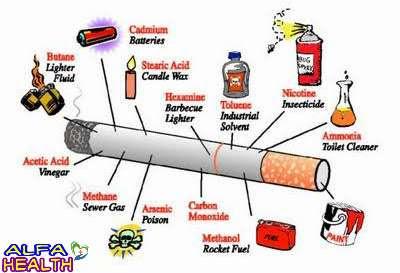 rata mereka para perokok masih memakai rokok tembakau 8 Bahaya Merokok Bagi Kesehatan Tubuh Yang Mematikan