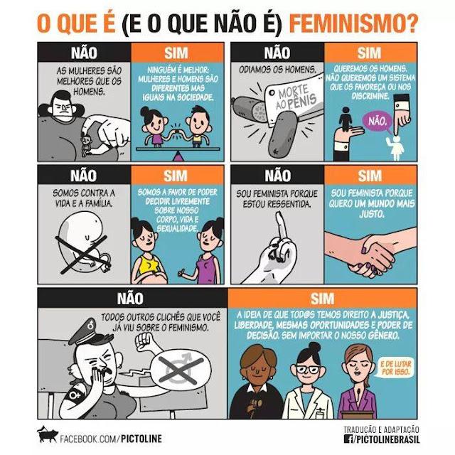 Por que eu sou feminista? [Mês das Mulheres]