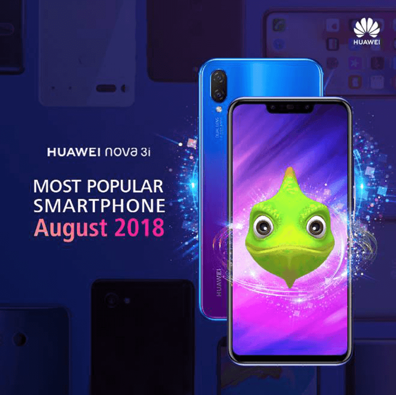 Huawei Nova 3i is the best selling smartphone in the