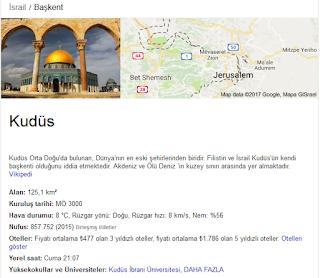 Google, Yandex ve Vikipedi Kudüs'ü İsrail'in başkenti yaptı