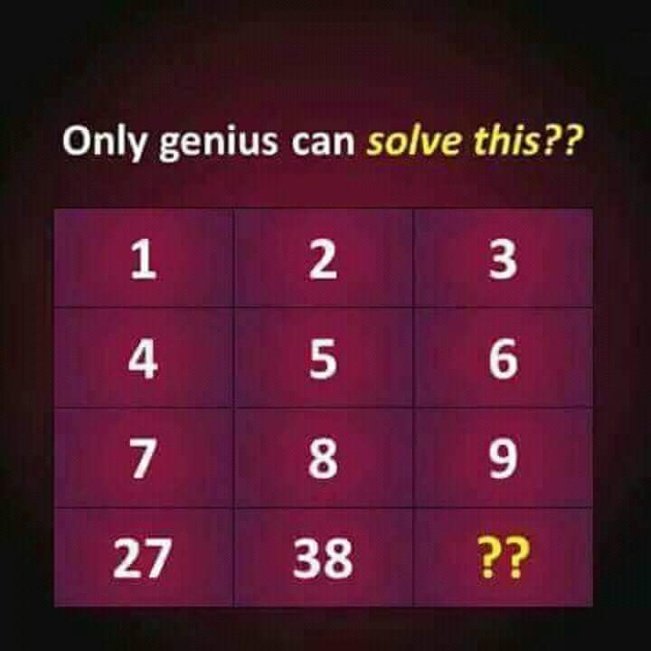 Only Genius Can Solve This In One Minute Only Genius Can