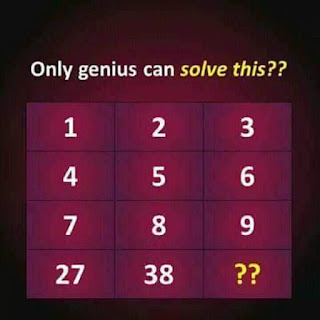 only genius can solve this in one minute only genius can solve this problem !