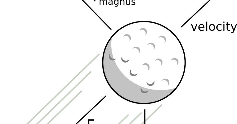 Commodore Golf: Physics part 2: air drag
