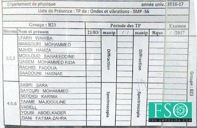 SMP S6 : Groupe B23 TP Ondes et Vibrations