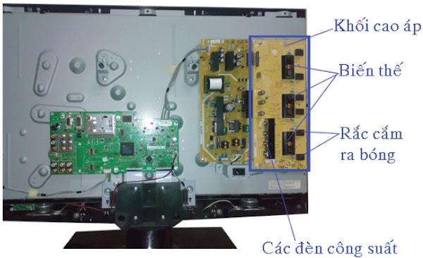 Khối cao áp (Inverter) (Phần 3)
