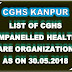 CGHS : Empanelled Hospitals, Eye Centres, Dental Clinics & Diagnostic Centres in Kanpur as on 30-05-2018