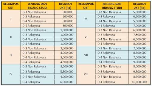 Info Pendaftaran Mahasiswa Baru (POLBAN) Politeknik Negeri Bandung 2018-2019