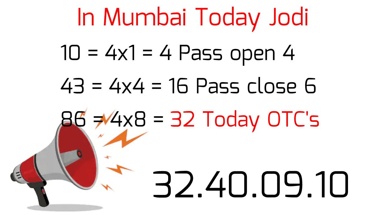 Main Mumbai Dhamaka Guessing