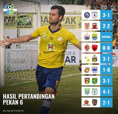Hasil Pertandingan Liga 1 Pekan 6