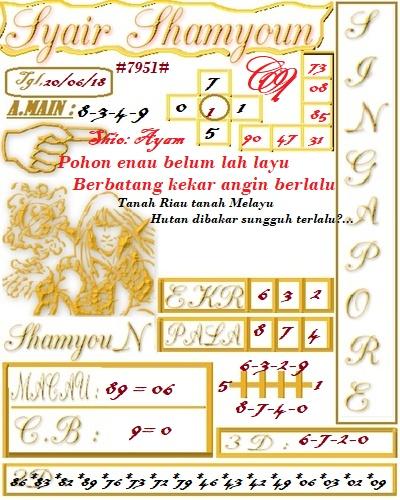 Prediksi Togel Jitu Singapore Rabu