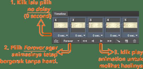 Pengaturan-waktu-animasi-per-frame