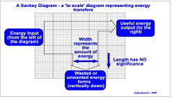 Fahmi pradana diagram sankey diagram scatter dan steeped area chart figure 15 input dan output pada diagram sankey ccuart Choice Image