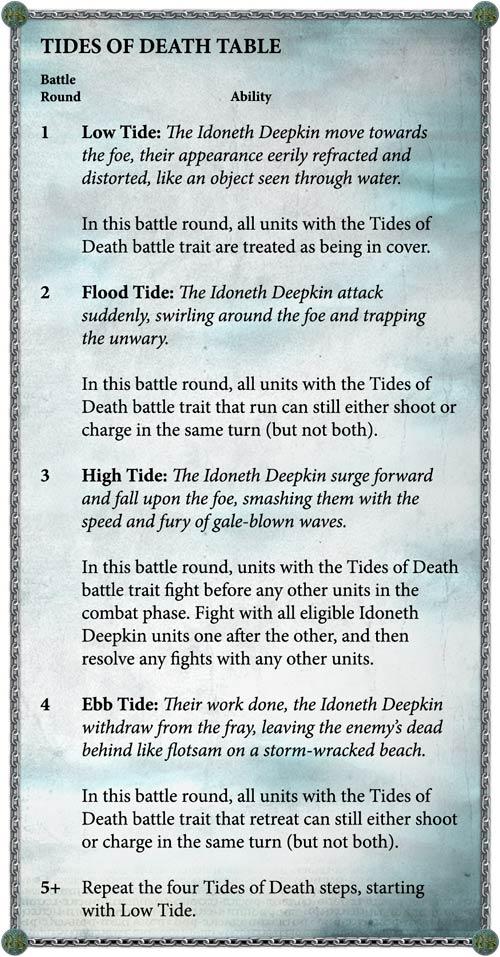 Reglas Marea de muerte Idoneth Deepkin