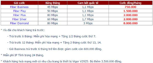 Lắp Mạng Internet FPT Phường Tam Hòa 3