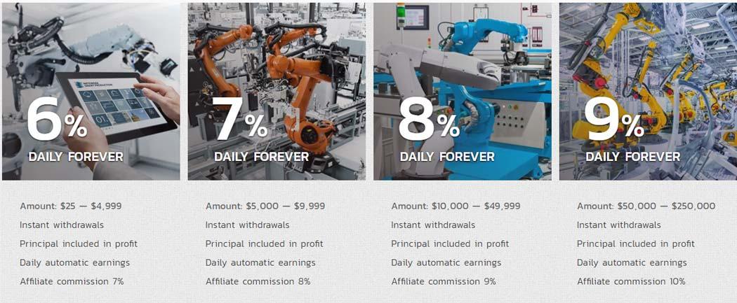 Инвестиционные планы Mainrobots