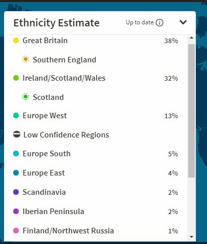 My New Updated Ethnicity Estimates from AncestryDNA