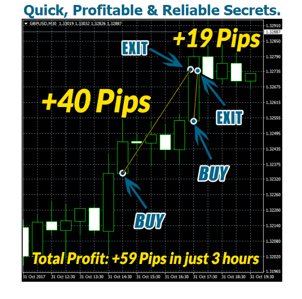 Secret Profit Matrix, Secret Profit Matrix Review, Secret Profit Matrix Reviews