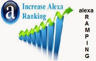 Merampingkan Alexa Rank