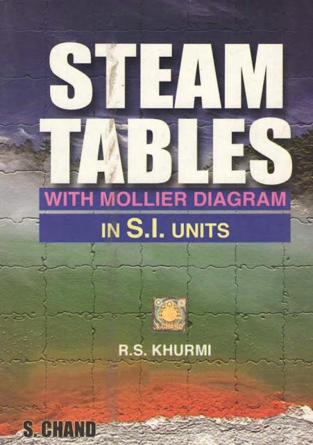 Steam table rs khurmi