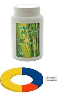 pareri forumuri crema hidratanta cu bambus
