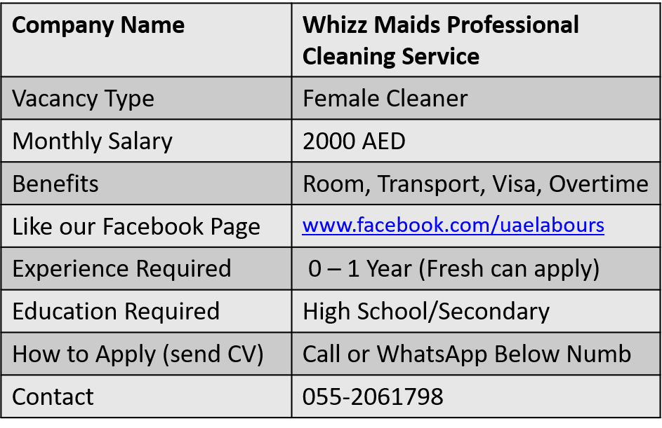 UAE Cleaning Jobs, Maid jobs Dubai, Maid Jobs Abu Dhabi