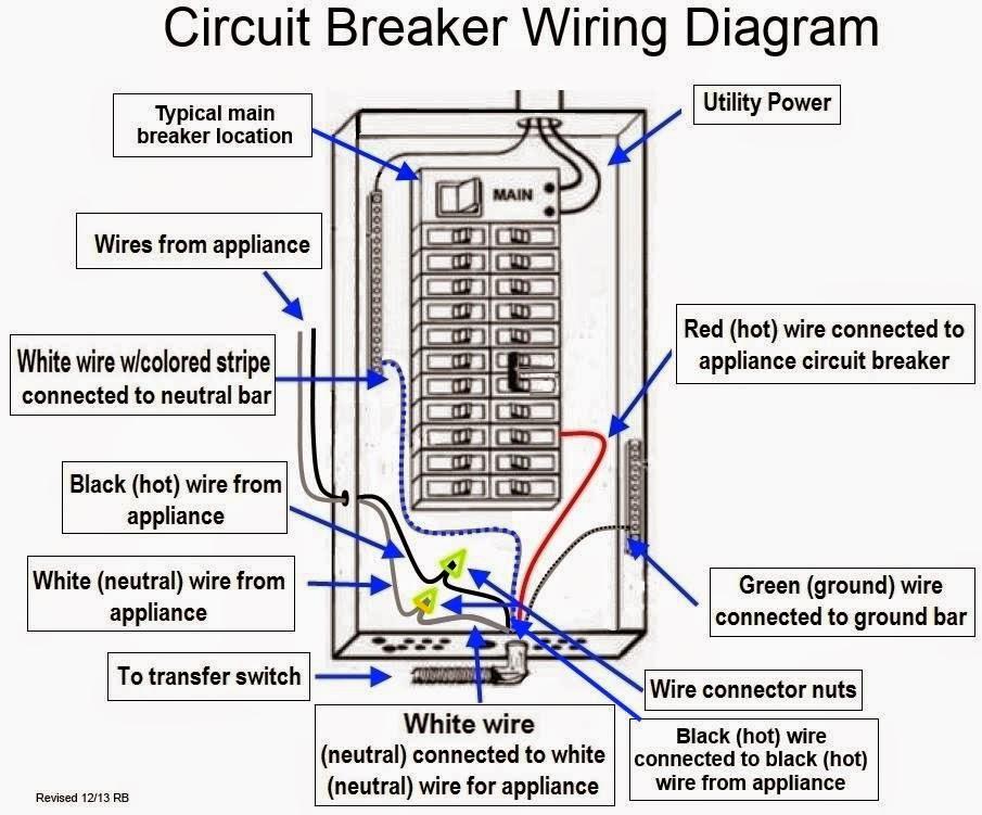 Circuit Breaker Wiring Schematic: Breaker box wiring diagramrh:svlc.us,Design