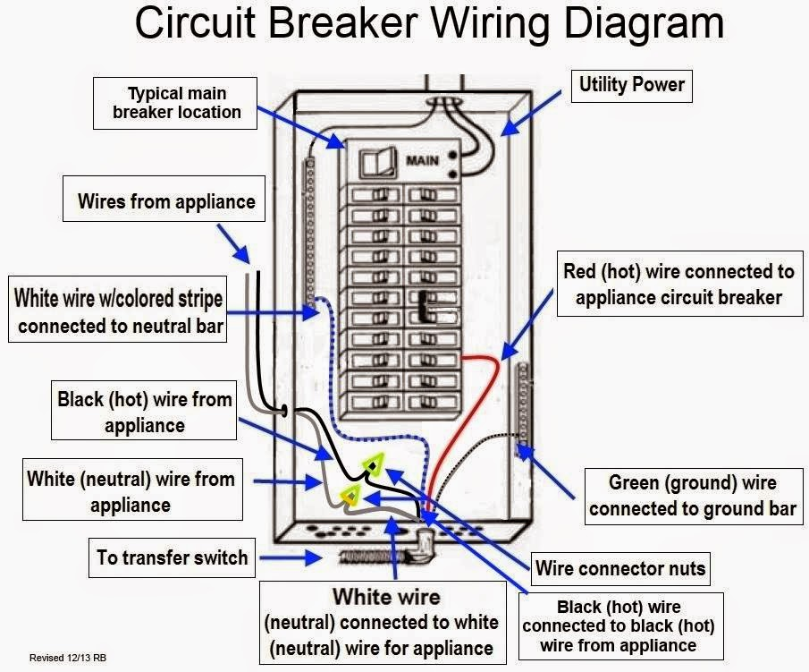 wiring diagram for breaker box wiring diagram