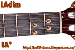 gráficos de acordes disminuidos en guitarra º dim dis dism