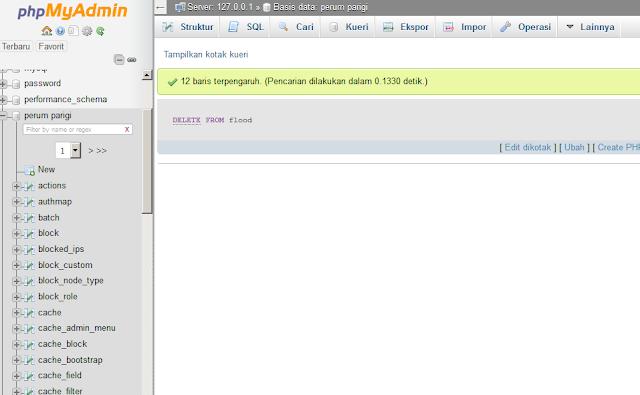 Database flood berhasil dikosongkan