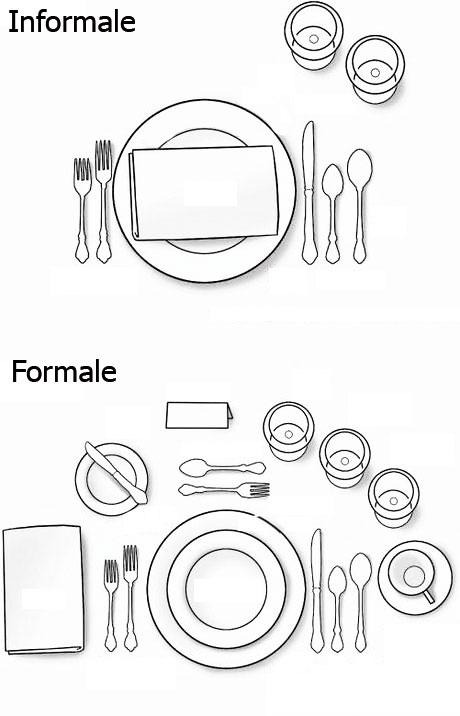 Cucina dintorni come apparecchiare la tavola - Posizione posate a tavola ...