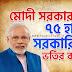 মোদী সরকার দিচ্ছে ৭৫ হাজার সরকারি চাকরি, দেখে নিন করা পাবে এই চাকরি - Modi Government Jobs Yojana West Bengal