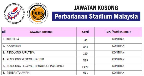 jawatan kosong perbadanan stadium malaysia