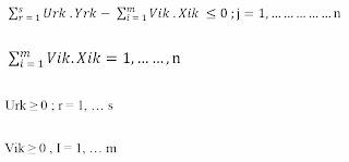 Pengukuran Efisiensi dengan Metode Data Envelopment Analysis (DEA)