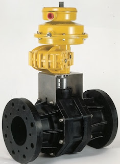 Pneumatic vane actuator with spring return and positioner