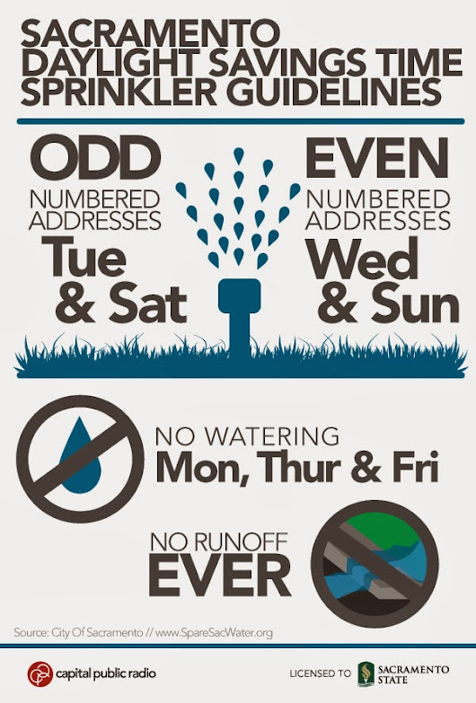 Sacramento Residents - Here's your new watering schedule!