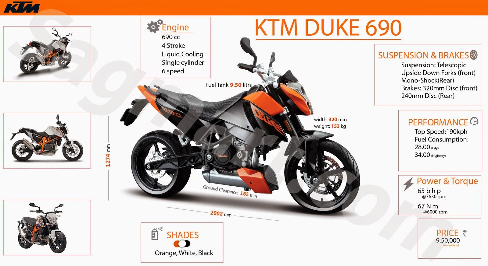 Ktm Duke 690 Easy To Understand Bike Specs Sagmart