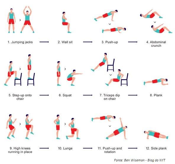 Como cuidar da sua saúde em apenas 7 minutos por dia: The 7-minute workout