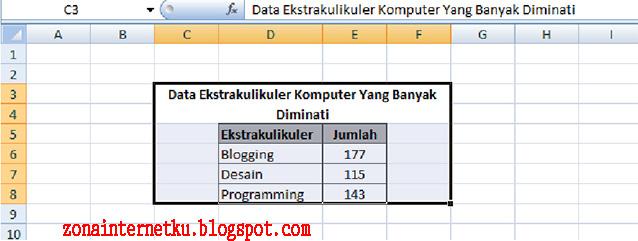 2 Cara Mengubah Data Vertikal Menjadi Horizontal Di Microsoft ...