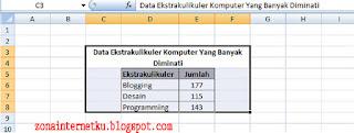 Memutar Atau Mengubah Data Tabel Dengan Cara Copy Paste Di Microsoft Excel