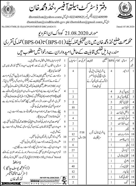 health-department-govt-of-sindh-tando-muhammad-khan-jobs-august-2020