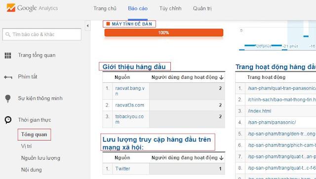 thoi-gian-thuc-trong-google-analytics
